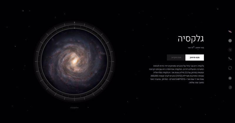 גלקסיה מתוך תערוכת מבט אל החלל. קרדיט מוזיאון המדע בירושלים